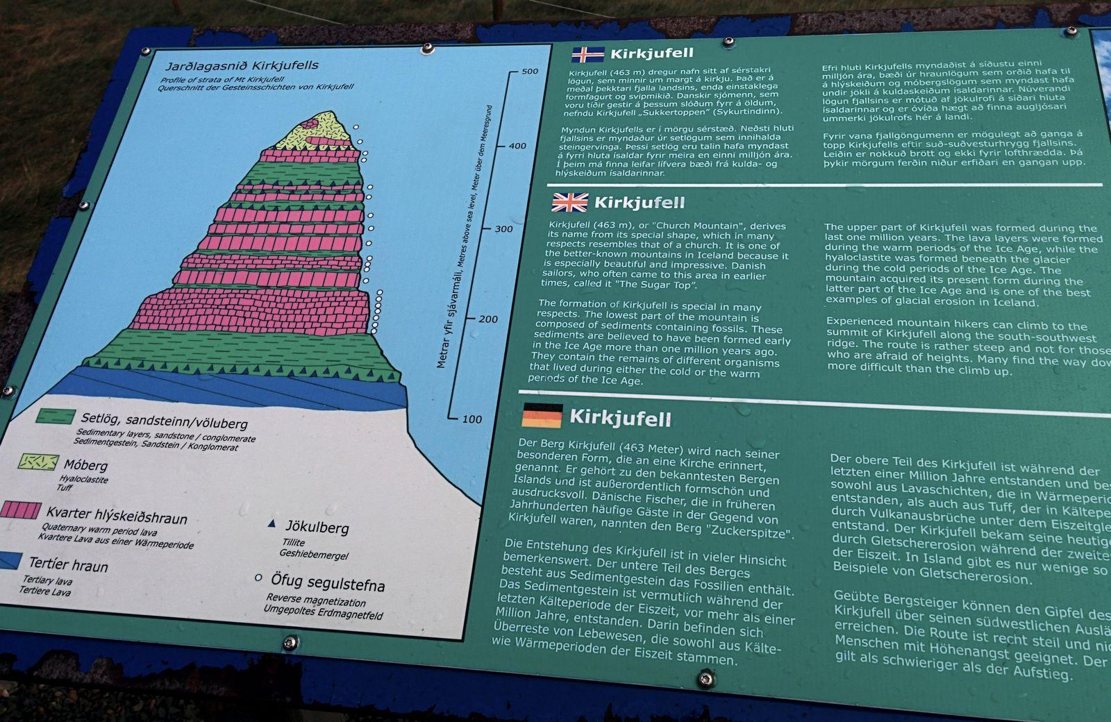 Lectura sobre Kirkjufell